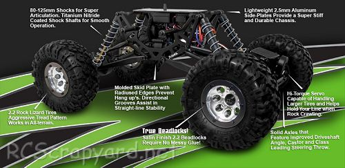 Axial Racing AX10 Scorpion Rock Crawler