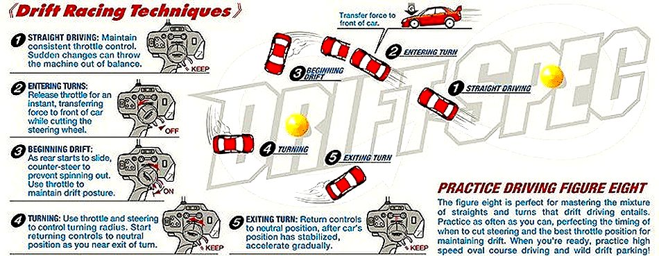 How to Drift - Step by Step