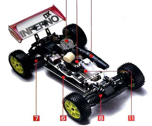 Kyosho Inferno DX Chassis