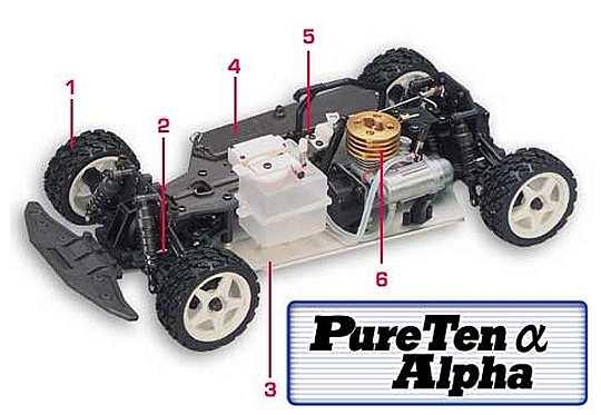 Pureten gp alpha 3 4wd series kyosho.