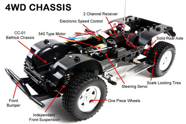 Rc buggy trucks free latest truck wallpapers