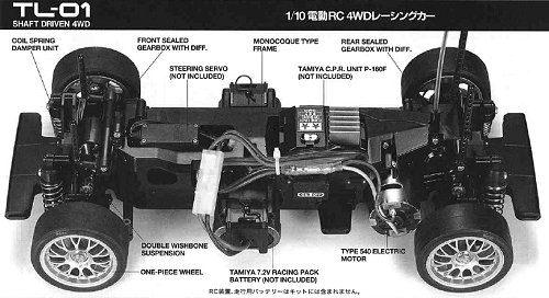Tamiya Tl 01 Chassis Radio Controlled Model Archive