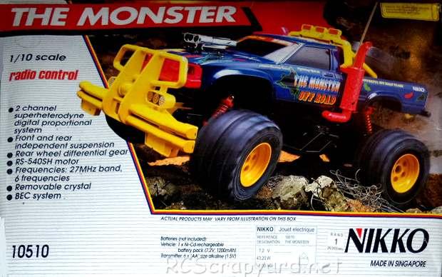 Nikko The Monster