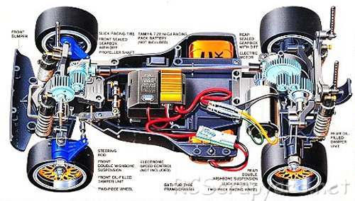 Tamiya Porsche 934 Jagermeister Chassis