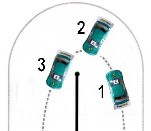 Drifting Stages