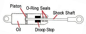 Damper Droop Adjustment
