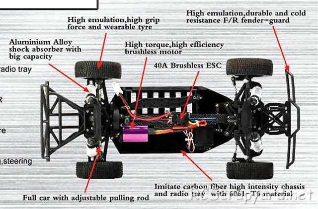FS Racing Baja 1000 Truck Chassis