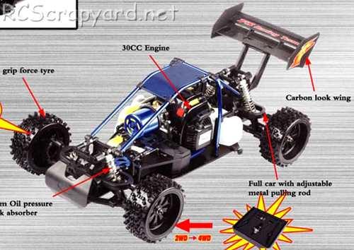 FS-Racing Baja Buggy