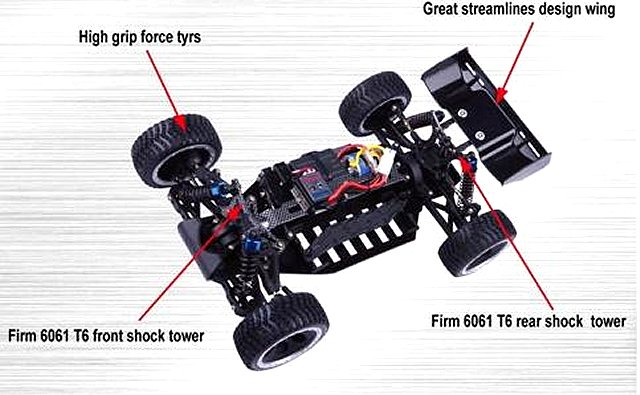 FS-Racing Blast -1:10 Electric Buggy Chassis