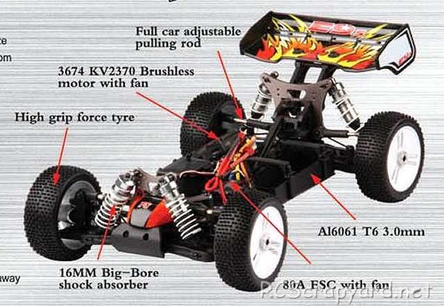 FS Racing E9.5 - 1:8 Brushless Buggy Chassis