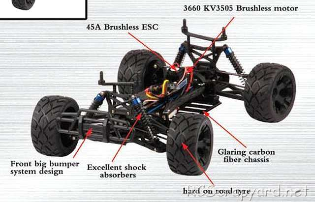 FS Racing Fox 4 Truggy Chassis