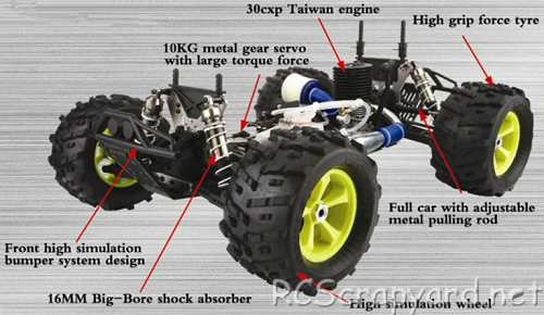 FS-Racing Hacker-9 Nitro Chassis