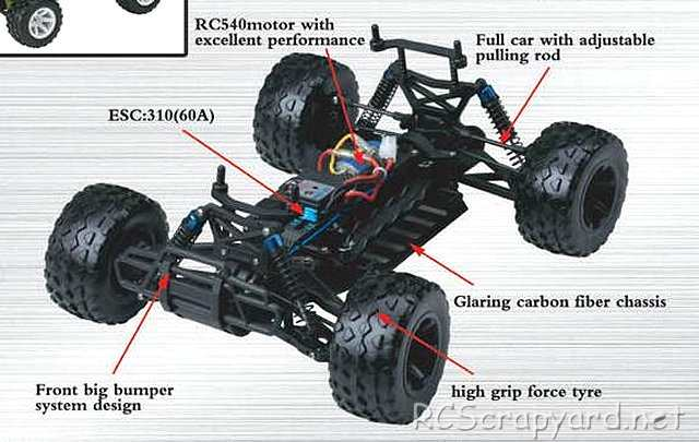 FS Racing Jeep Chassis