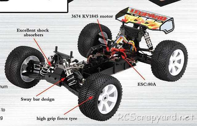FS Racing Leopard - 1:8 Electric Truggy Chassis