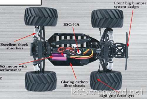 FS-Racing Victory EP Chassis
