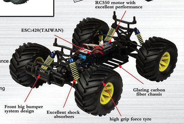 FS Racing Victory - 1:10 Electric Monster Truck Chassis