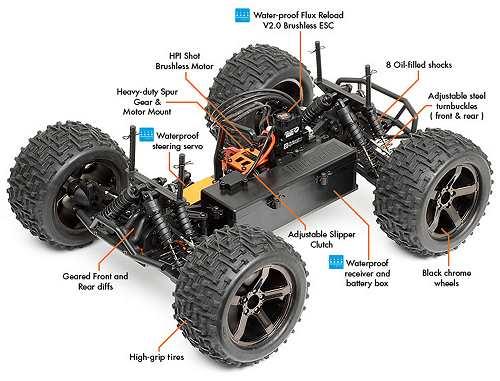 HPI Racing Bullet MT Flux Chassis
