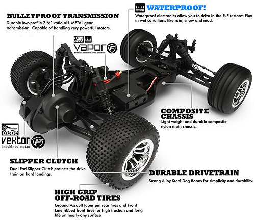 HPI Racing E-Firestorm 10T Flux