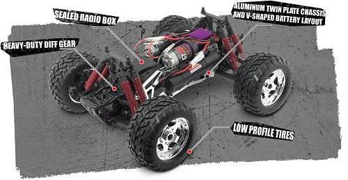 HPI Racing E-Savage
