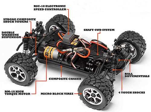 HPI Racing Mini Recon