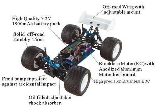 HSP Advance Chassis
