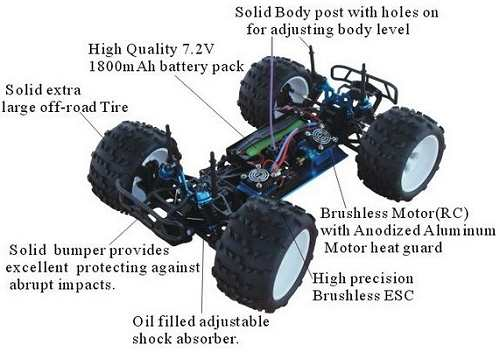 HSP Nokier 94062 Chassis