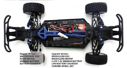 Himoto Corr Truck Chassis