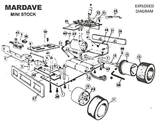 Mardave Mini Stock Mk2 Diagram