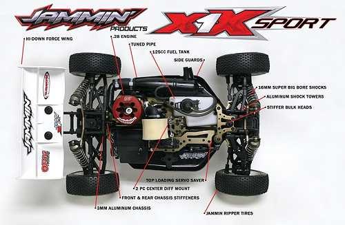 Ofna Jammin X1X Buggy Chassis