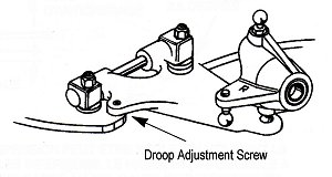 Droop Adjuster