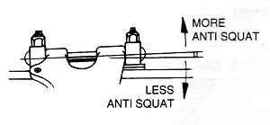 Schumacher Anti Squat