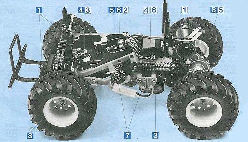 Tamiya Blackfoot #58058 Chassis