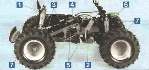 Tamiya Super Blackfoot #58110 Chassis