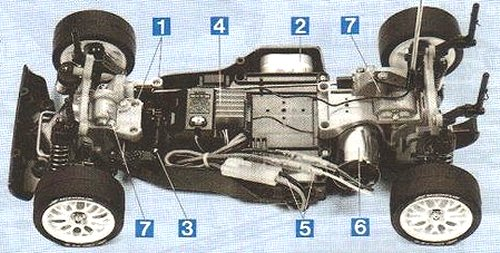 Tamiya HKS Nissan Skyline GT-R Gr.A #58140 TA02 Chassis