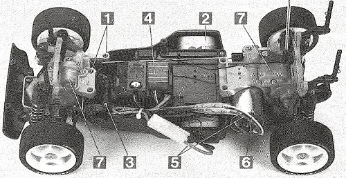 Tamiya Loctite Nissan Skyline GT-R N1 #58155 TA02 Chassis