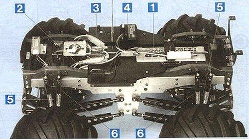 Tamiya Juggernaut #58232 Chassis