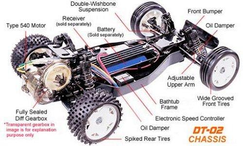 Tamiya Desert Gator #58344 DT-02 Chassis