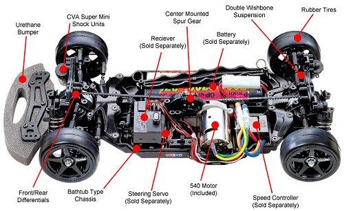 Tamiya Ferrari FXX #58378 TA-05 Chassis