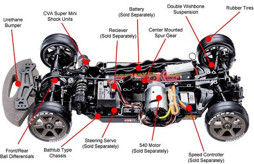 Tamiya EBBRO BTEC Maziora 350R #58389 TA05-IFS Chassis
