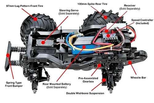 Tamiya Tractor Kumamon Version - Wheelie - #58601 WR-02 Chassis