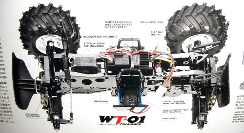 Tamiya Wt 01 Chassis Radio Controlled Model Archive