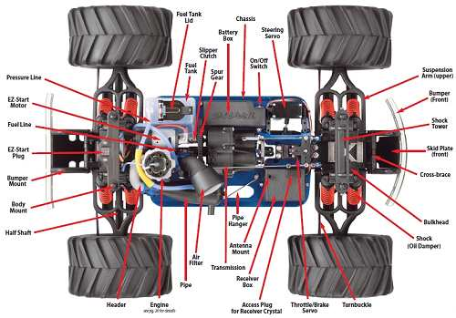 Traxxas Sportmaxx Chassis