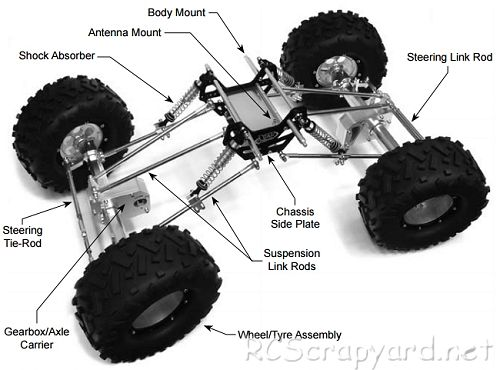 XTM X-Crawler Chassis