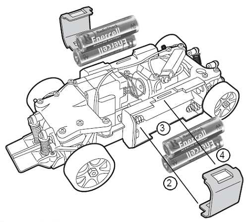 Xmods Chassis